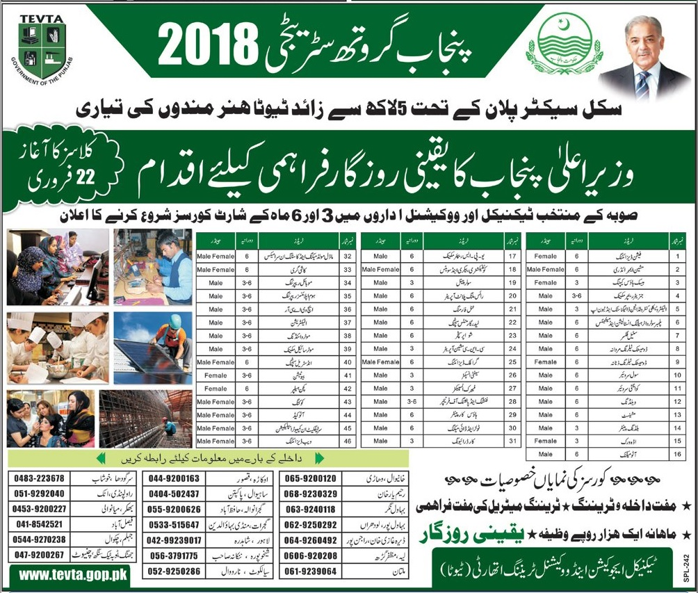 Punjab TEVTA Admission 2018 Courses Fee Structure