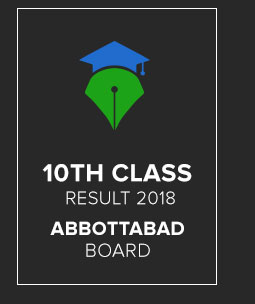 10th Class Result Bise Abbottabad Board