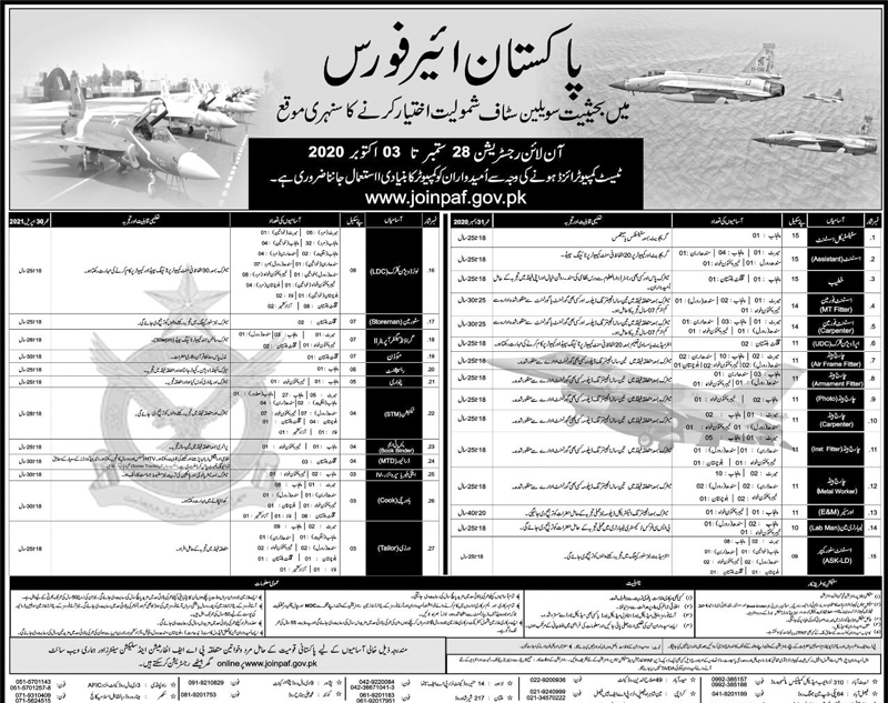 Join PAF as Civilian 2020 Online Apply Roll No Slip